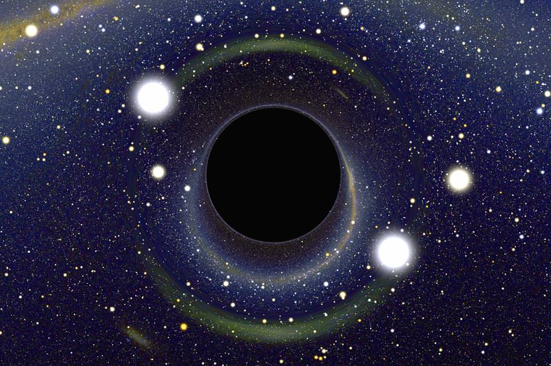 an analysis of black holes in the universe A black hole is a region of spacetime exhibiting such strong gravitational effects  that  some monster black holes in the universe are predicted to continue to  grow  extremely compact, leaving black holes as the most plausible  interpretation.
