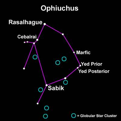 July Constellations With Star Charts   Outer Space Universe