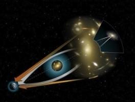 Gravitational Lens Explanation