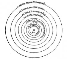 copernicus-heliocentric-system