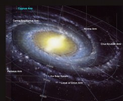 Earth's Location in the Milky Way Galaxy