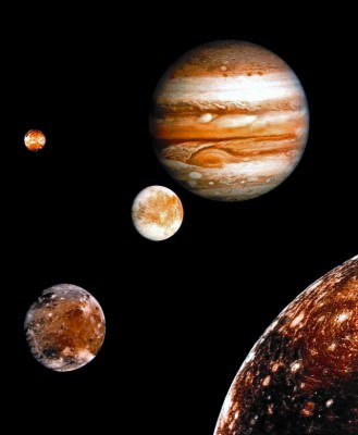 Planets Weights / Mass