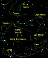 Spring Constellations Northern Hemisphere